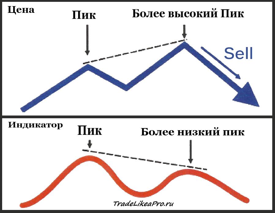 2 мая в новостях украина